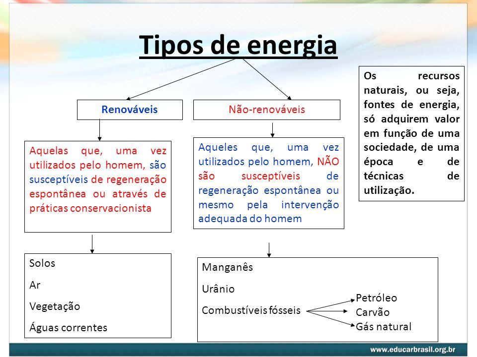 Tipos de energia RenováveisNão-renováveis Aquelas que, uma vez utilizados pelo homem, são susceptíveis de regeneração espontânea ou através de prática