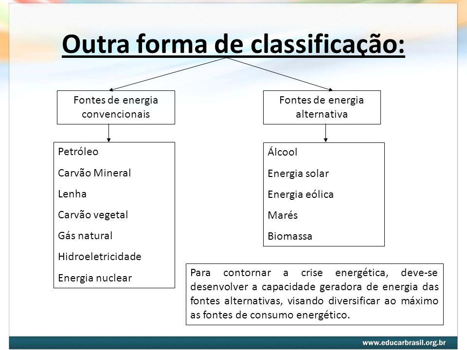 Outra forma de classificação: Fontes de energia convencionais Fontes de energia alternativa Petróleo Carvão Mineral Lenha Carvão vegetal Gás natural H
