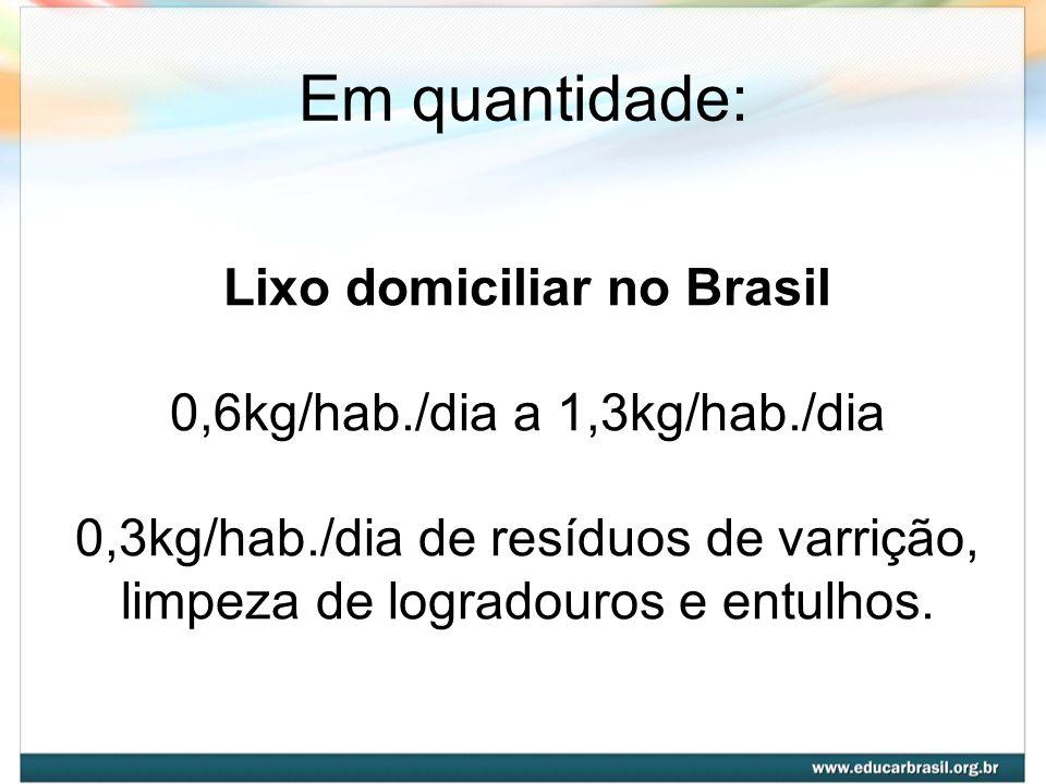 Lixo domiciliar no Brasil 0,6kg/hab./dia a 1,3kg/hab./dia 0,3kg/hab./dia de resíduos de varrição, limpeza de logradouros e entulhos. Em quantidade: