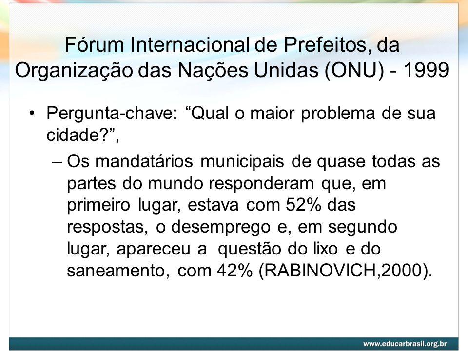 Fórum Internacional de Prefeitos, da Organização das Nações Unidas (ONU) - 1999 Pergunta-chave: Qual o maior problema de sua cidade?, –Os mandatários