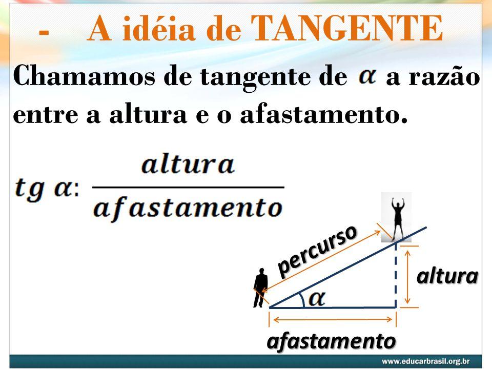 -A idéia de TANGENTE Chamamos de tangente de a razão entre a altura e o afastamento. percurso afastamento altura