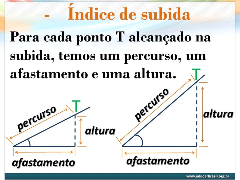 -Índice de subida Para cada ponto T alcançado na subida, temos um percurso, um afastamento e uma altura. percurso afastamento altura T percurso altura