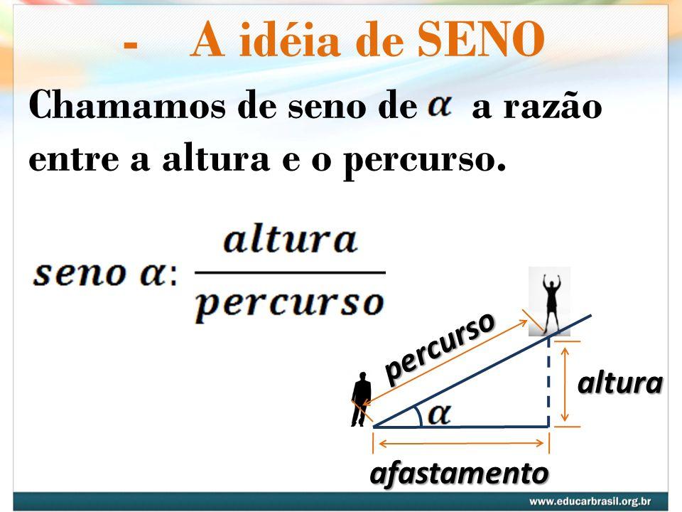 -A idéia de SENO Chamamos de seno de a razão entre a altura e o percurso. percurso afastamento altura