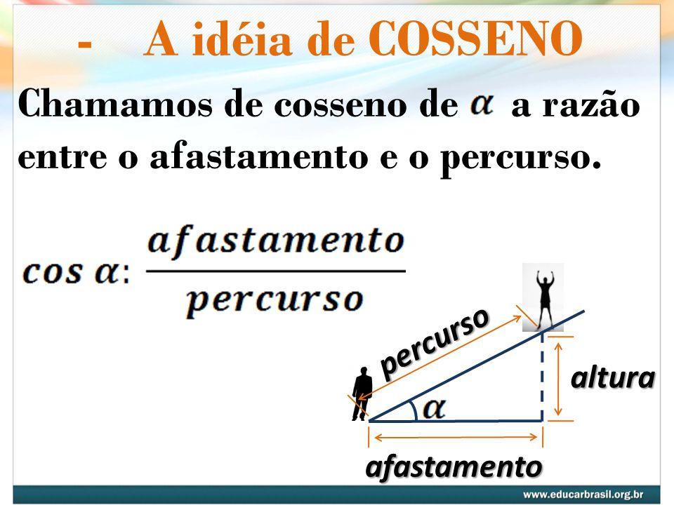 -A idéia de COSSENO Chamamos de cosseno de a razão entre o afastamento e o percurso. percurso afastamento altura