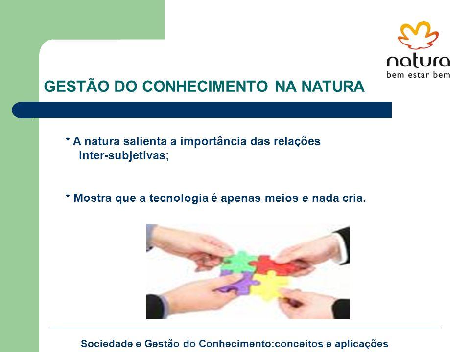 Sociedade e Gestão do Conhecimento:conceitos e aplicações GESTÃO DO CONHECIMENTO NA NATURA * A natura salienta a importância das relações inter-subjet