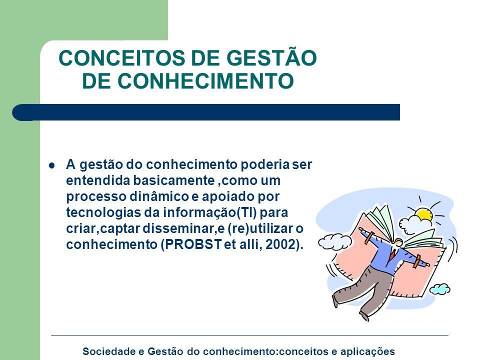 Sociedade e Gestão do conhecimento:conceitos e aplicações Informação ao acesso de todos Programas de investimento do governo a inclusão digital.