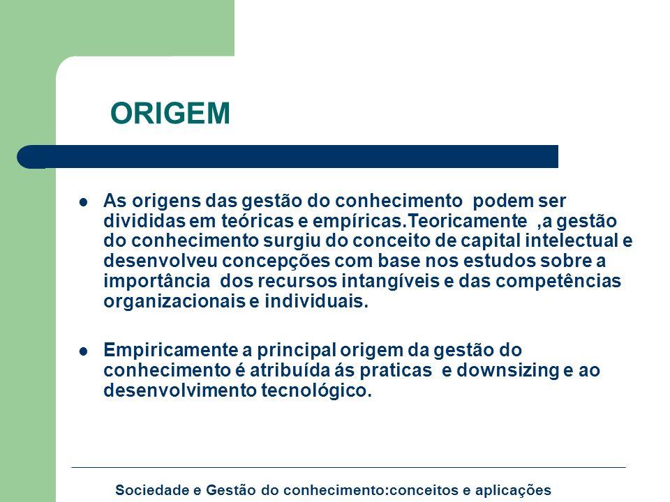 ORIGEM As origens das gestão do conhecimento podem ser divididas em teóricas e empíricas.Teoricamente,a gestão do conhecimento surgiu do conceito de c