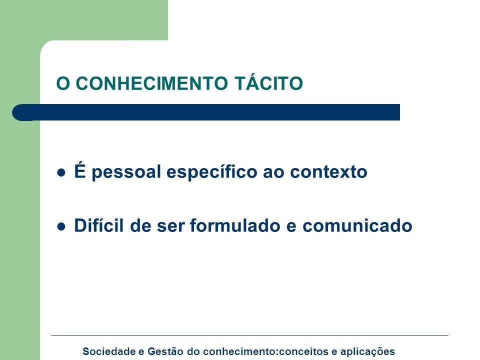 MODOS DE CONVERSÃO DO CONHECIMENTO São quatro modos de conversão do conhecimento 1 - Socialização - A conversão do conhecimento tácito para o tácito de um indivíduo para outro.