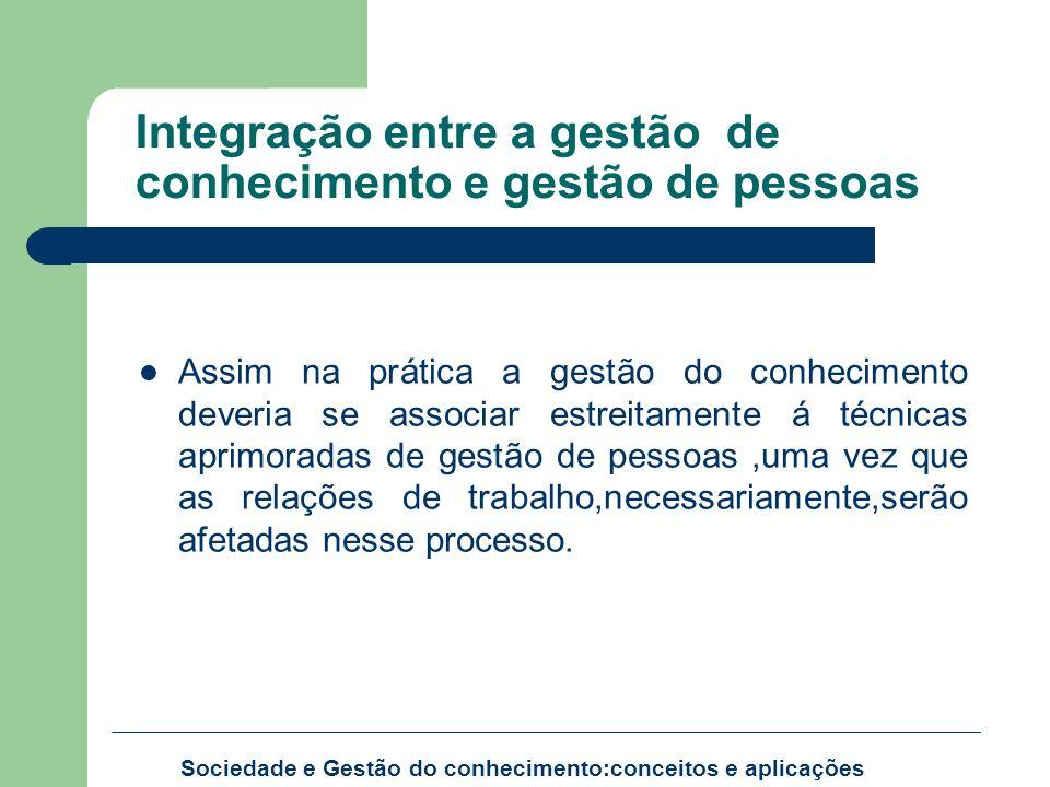 Integração entre a gestão de conhecimento e gestão de pessoas Assim na prática a gestão do conhecimento deveria se associar estreitamente á técnicas a