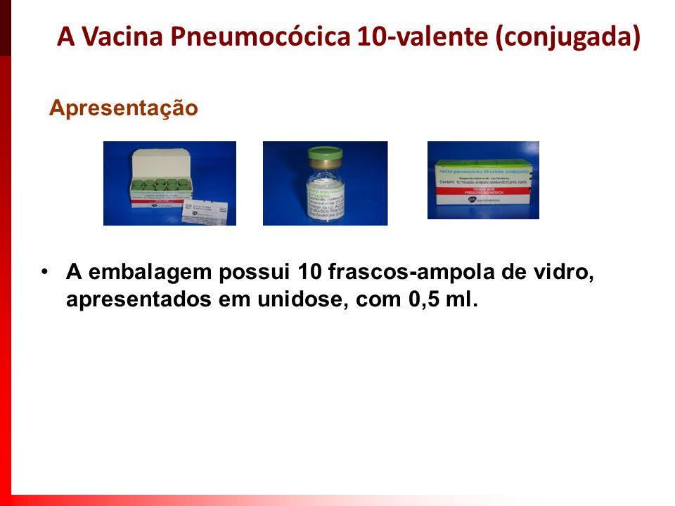 A Vacina Pneumocócica 10-valente (conjugada) Apresentação A embalagem possui 10 frascos-ampola de vidro, apresentados em unidose, com 0,5 ml.