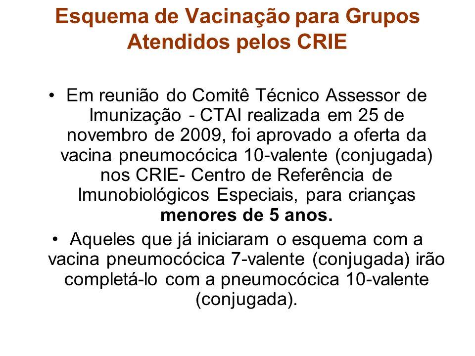 Esquema de Vacinação para Grupos Atendidos pelos CRIE Em reunião do Comitê Técnico Assessor de Imunização - CTAI realizada em 25 de novembro de 2009,