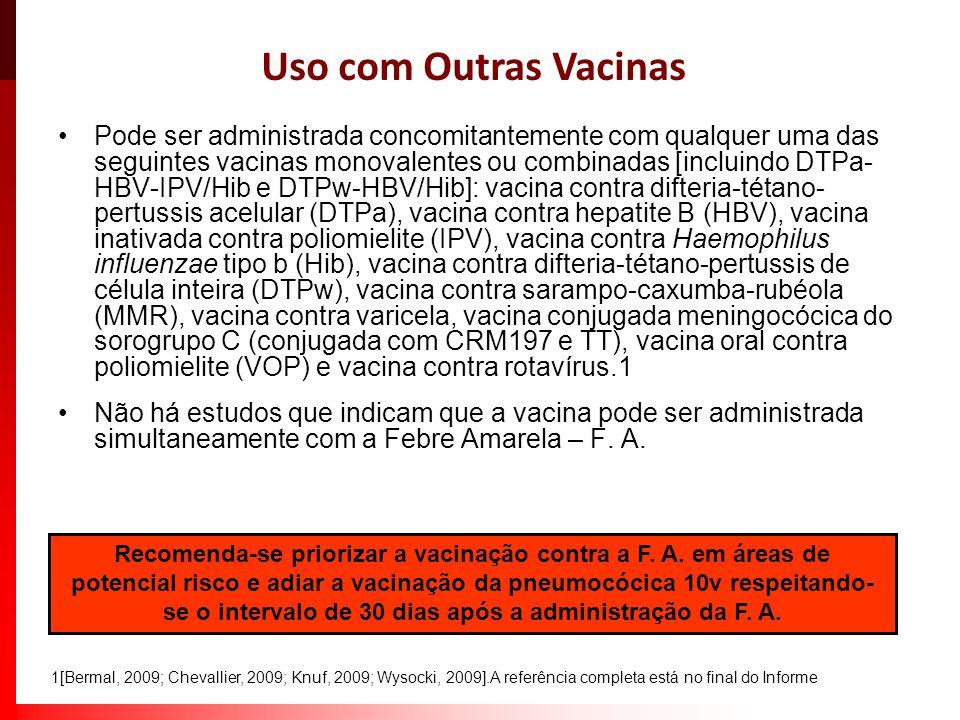 Uso com Outras Vacinas 1[Bermal, 2009; Chevallier, 2009; Knuf, 2009; Wysocki, 2009].A referência completa está no final do Informe Pode ser administra