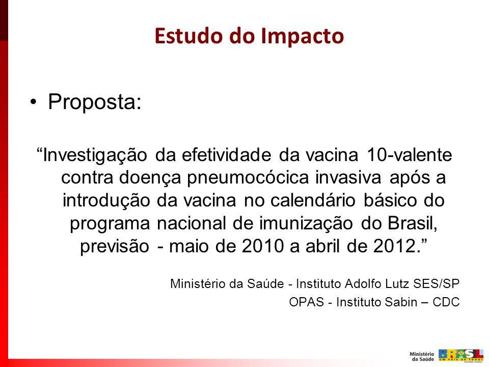 Estudo do Impacto Proposta: Investigação da efetividade da vacina 10-valente contra doença pneumocócica invasiva após a introdução da vacina no calend