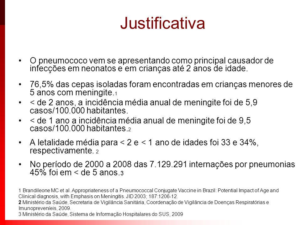 Justificativa 1 Brandileone MC et al. Appropriateness of a Pneumococcal Conjugate Vaccine in Brazil: Potential Impact of Age and Clinical diagnosis, w