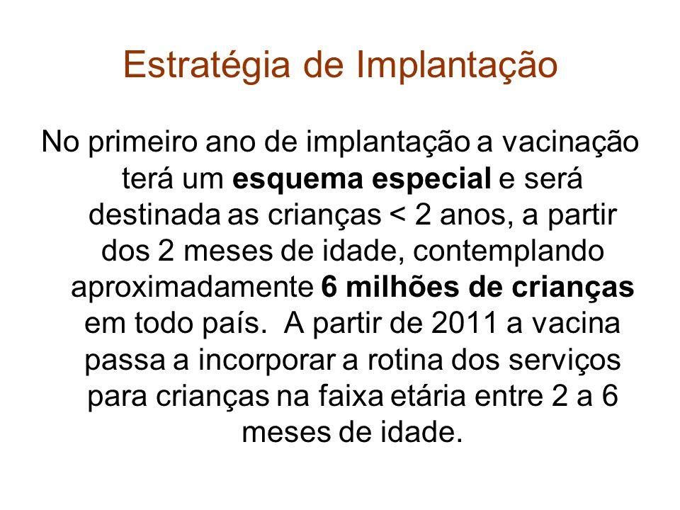 Operacionalização –Cada Estado apresentou um plano de implantação até 11/12/09, contendo: –Forma de implantação, –Nº de doses de vacinas necessárias por mês –Quantitativo Programado de Seringa –Espaço para Armazenamento da Vacina –Capacitação de equipes –Período de Implantação –Recursos para Divulgação –Estratégias de Comunicação –Dentre Outros