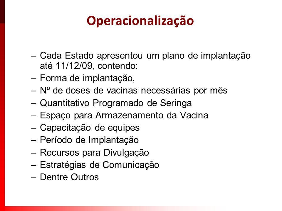 Operacionalização –Cada Estado apresentou um plano de implantação até 11/12/09, contendo: –Forma de implantação, –Nº de doses de vacinas necessárias p