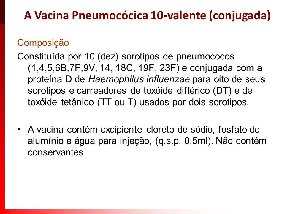 A Vacina Pneumocócica 10-valente (conjugada) Indicações Imunização ativa de crianças a partir de 6 semanas a < 2 anos de idade contra doenças invasivas e otite média aguda causadas por Streptococcus pneumoniae sorotipos 1, 4, 5, 6B, 7F, 9V, 14, 18C, 19F e 23F.