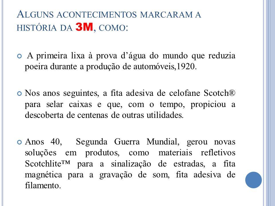 A LGUNS ACONTECIMENTOS MARCARAM A HISTÓRIA DA 3M, COMO : A primeira lixa à prova dágua do mundo que reduzia poeira durante a produção de automóveis,19
