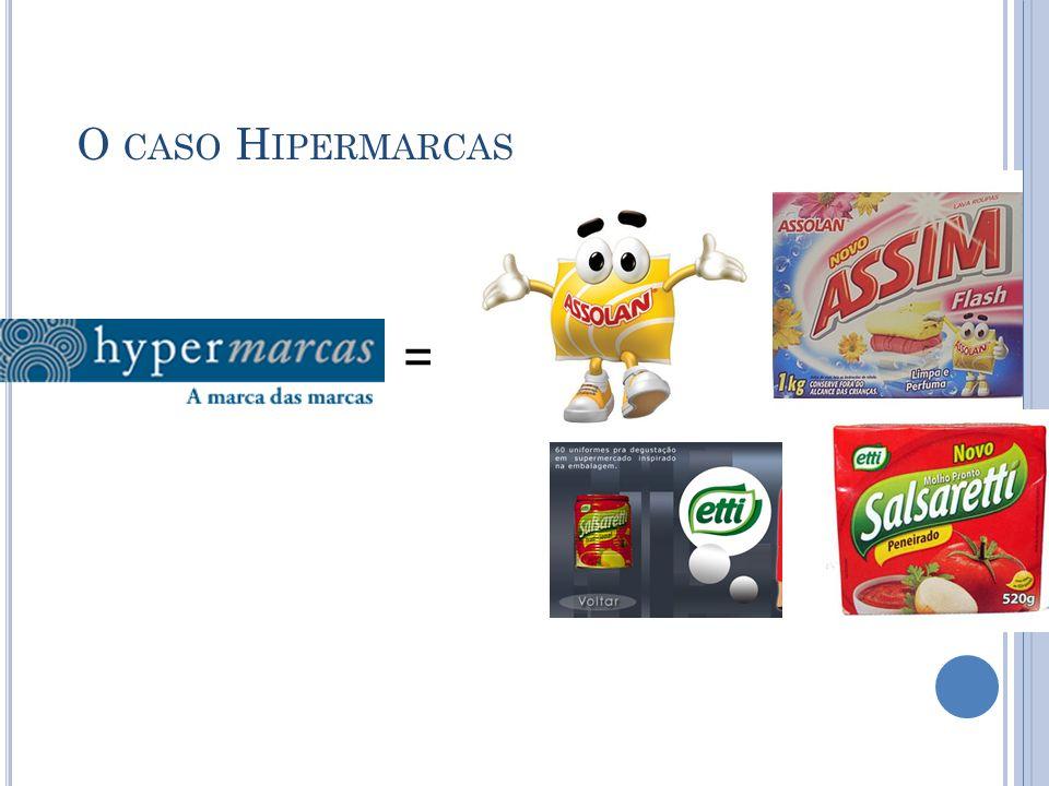 O CASO H IPERMARCAS =