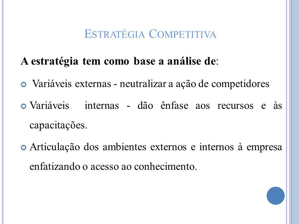 E STRATÉGIA C OMPETITIVA A estratégia tem como base a análise de: Variáveis externas - neutralizar a ação de competidores Variáveis internas - dão ênf