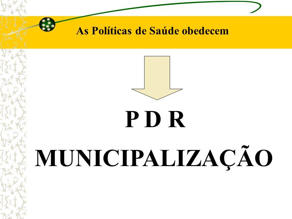 P D R MUNICIPALIZAÇÃO As Políticas de Saúde obedecem