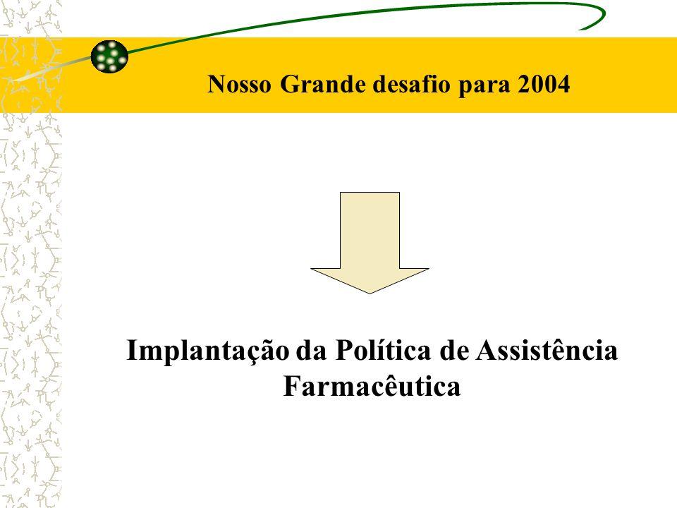 Nosso Grande desafio para 2004 Implantação da Política de Assistência Farmacêutica