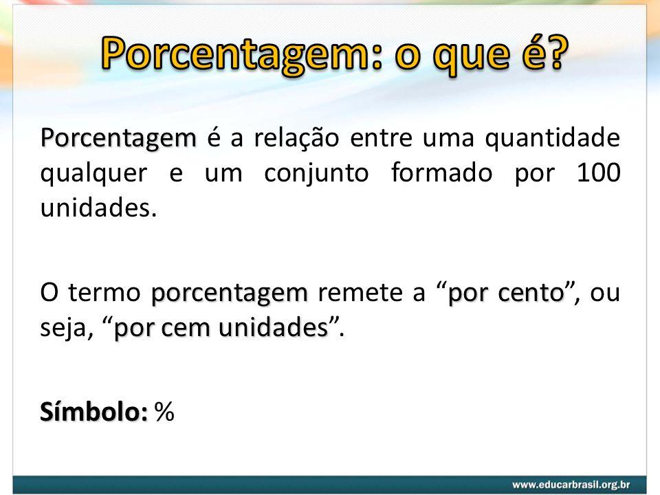 Porcentagem Porcentagem é a relação entre uma quantidade qualquer e um conjunto formado por 100 unidades.