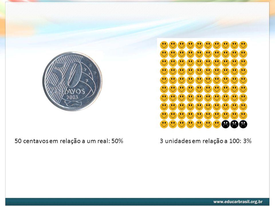 50 centavos em relação a um real: 50%3 unidades em relação a 100: 3%