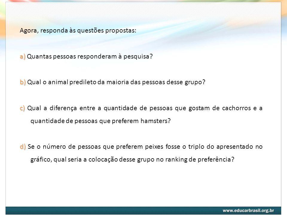 Agora, responda às questões propostas: a) a) Quantas pessoas responderam à pesquisa? b) b) Qual o animal predileto da maioria das pessoas desse grupo?
