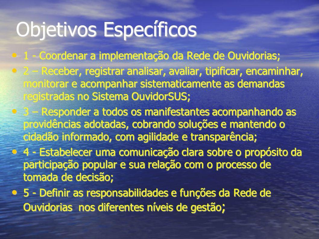 Objetivos Específicos 1 - Coordenar a implementação da Rede de Ouvidorias; 1 - Coordenar a implementação da Rede de Ouvidorias; 2 – Receber, registrar