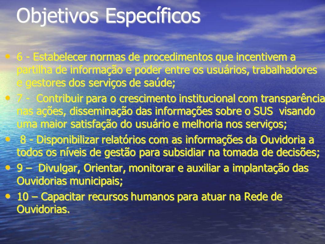 Objetivos Específicos 6 - Estabelecer normas de procedimentos que incentivem a partilha de informação e poder entre os usuários, trabalhadores e gesto