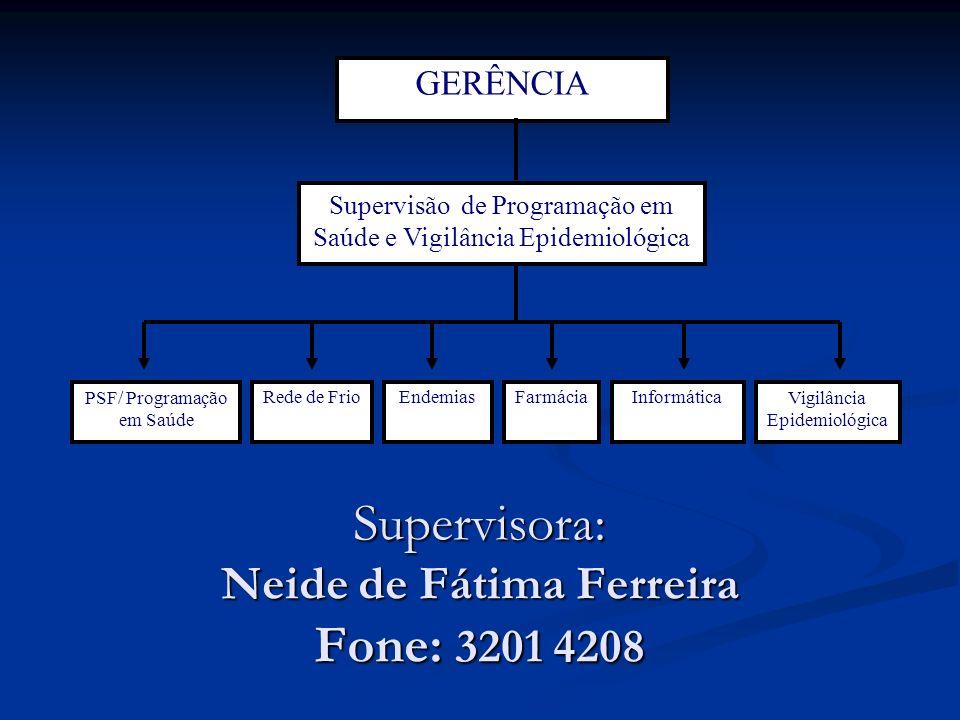 Supervisora: Neide de Fátima Ferreira Fone: 3201 4208 GERÊNCIA Supervisão de Programação em Saúde e Vigilância Epidemiológica EndemiasFarmáciaPSF/ Programação em Saúde Rede de FrioInformáticaVigilância Epidemiológica