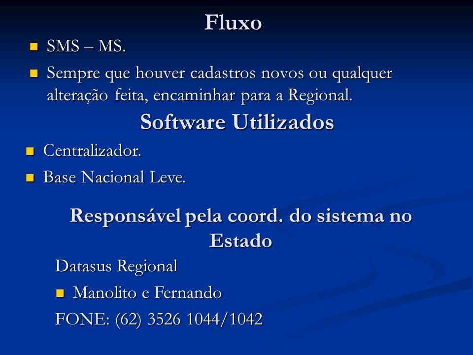 Fluxo SMS – MS.SMS – MS.