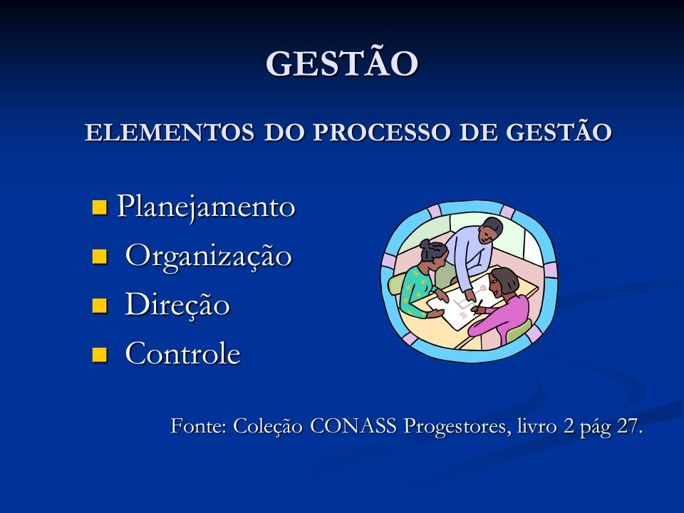 GESTÃO Planejamento Planejamento Organização Organização Direção Direção Controle Controle Fonte: Coleção CONASS Progestores, livro 2 pág 27. ELEMENTO