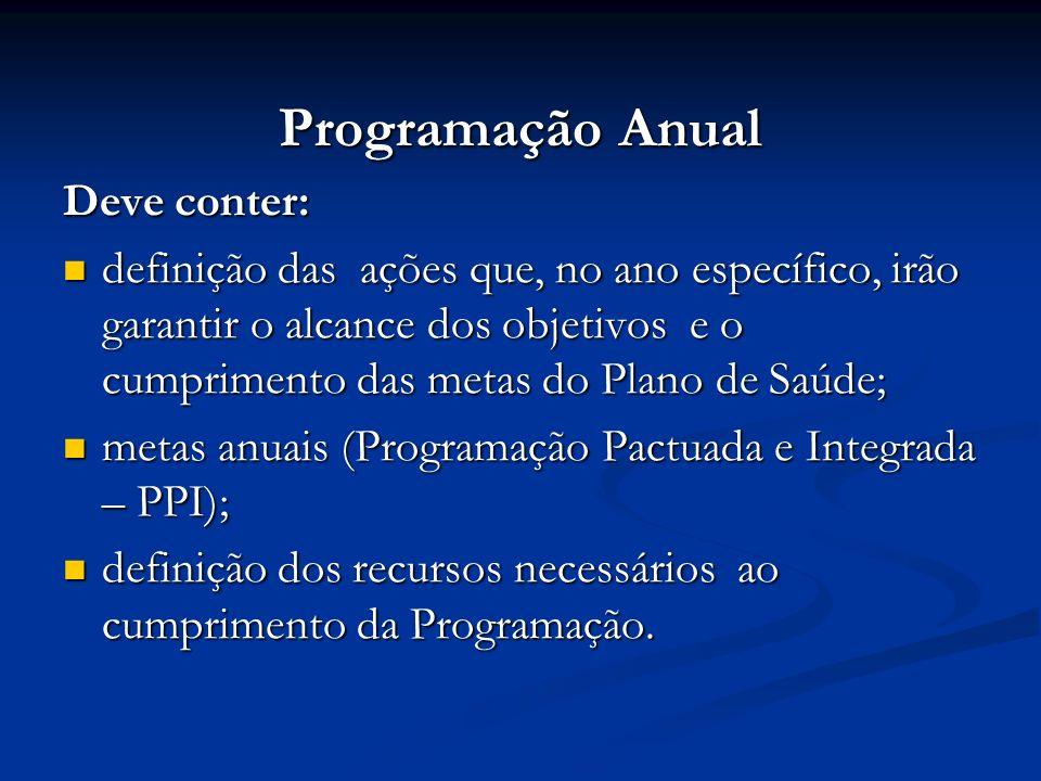 Programação Anual Deve conter: definição das ações que, no ano específico, irão garantir o alcance dos objetivos e o cumprimento das metas do Plano de