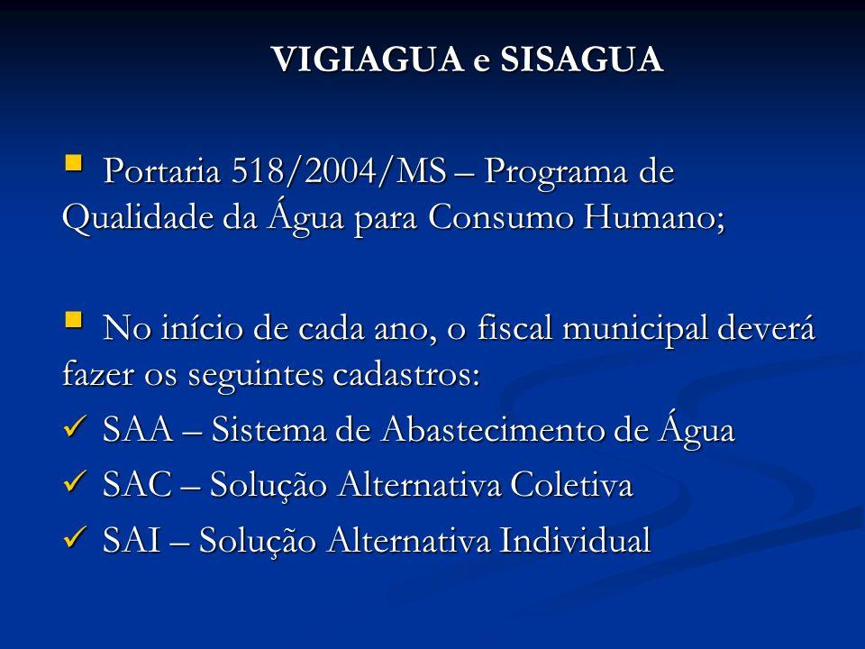 VIGIAGUA e SISAGUA Portaria 518/2004/MS – Programa de Qualidade da Água para Consumo Humano; Portaria 518/2004/MS – Programa de Qualidade da Água para Consumo Humano; No início de cada ano, o fiscal municipal deverá fazer os seguintes cadastros: No início de cada ano, o fiscal municipal deverá fazer os seguintes cadastros: SAA – Sistema de Abastecimento de Água SAA – Sistema de Abastecimento de Água SAC – Solução Alternativa Coletiva SAC – Solução Alternativa Coletiva SAI – Solução Alternativa Individual SAI – Solução Alternativa Individual