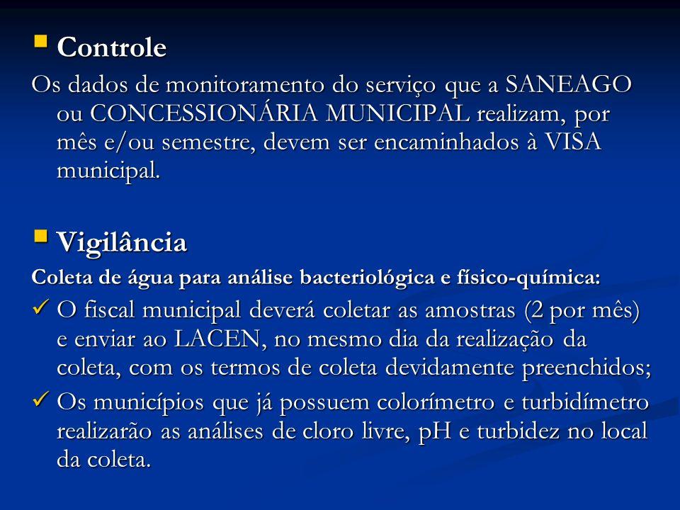 Controle Controle Os dados de monitoramento do serviço que a SANEAGO ou CONCESSIONÁRIA MUNICIPAL realizam, por mês e/ou semestre, devem ser encaminhados à VISA municipal.