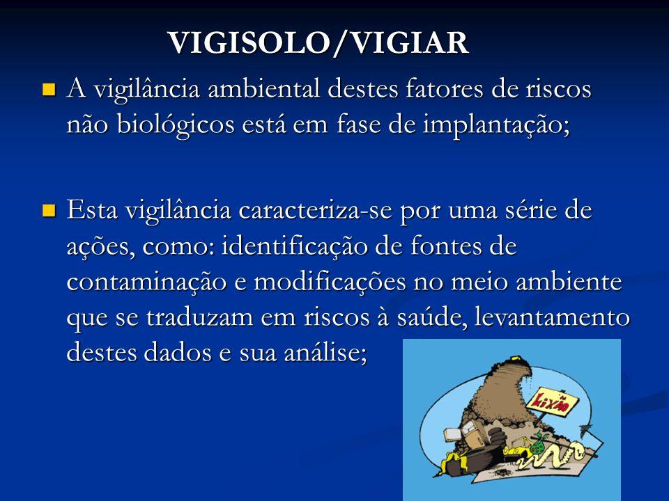 VIGISOLO/VIGIAR A vigilância ambiental destes fatores de riscos não biológicos está em fase de implantação; A vigilância ambiental destes fatores de r