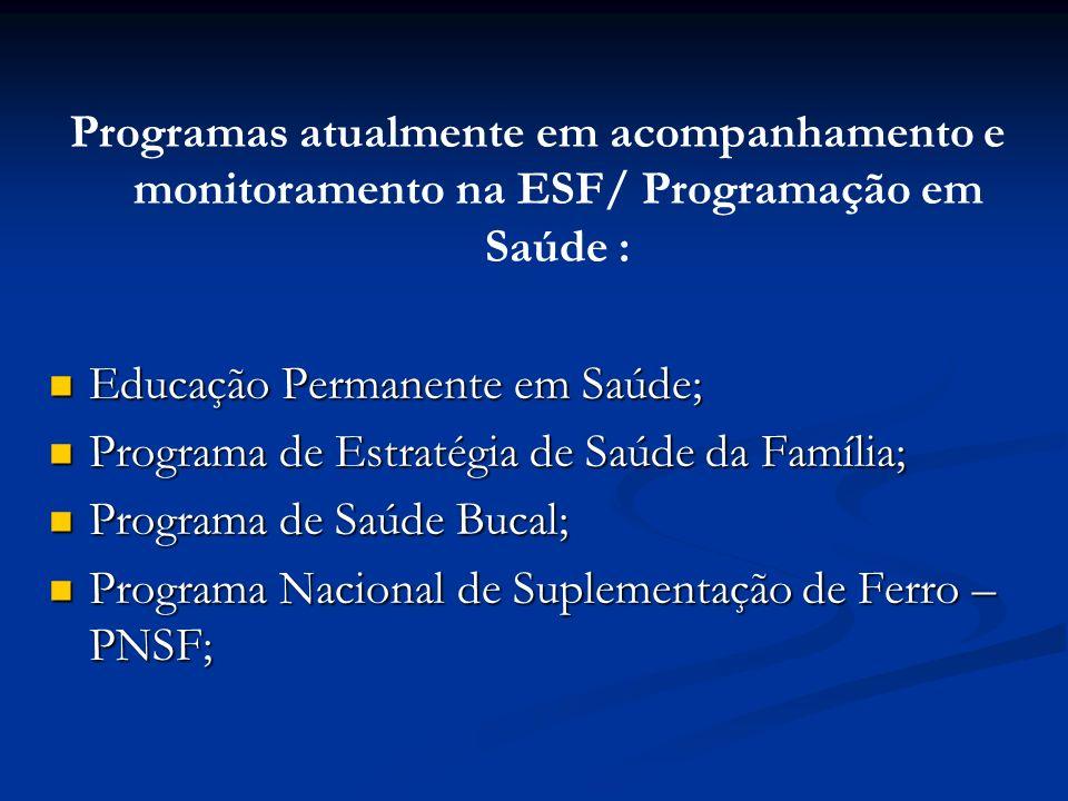 Programas atualmente em acompanhamento e monitoramento na ESF/ Programação em Saúde : Educação Permanente em Saúde; Educação Permanente em Saúde; Prog