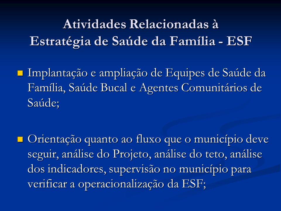 Atividades Relacionadas à Estratégia de Saúde da Família - ESF Implantação e ampliação de Equipes de Saúde da Família, Saúde Bucal e Agentes Comunitár