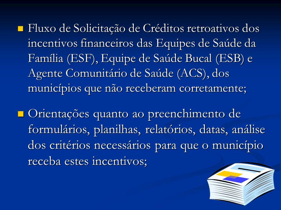 Fluxo de Solicitação de Créditos retroativos dos incentivos financeiros das Equipes de Saúde da Família (ESF), Equipe de Saúde Bucal (ESB) e Agente Co