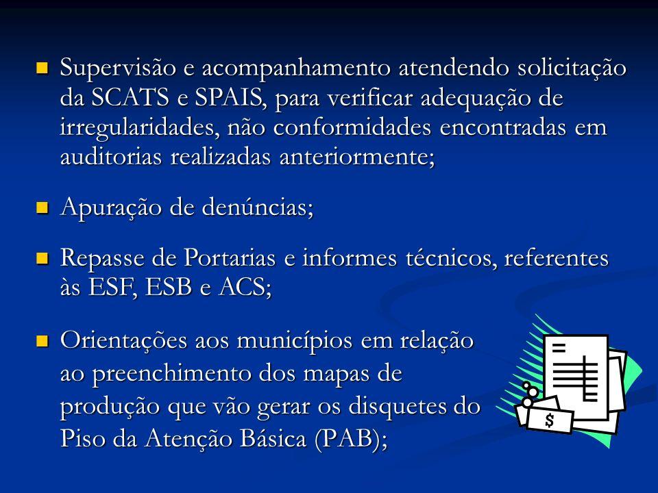 Orientações aos municípios em relação ao preenchimento dos mapas de produção que vão gerar os disquetes do Piso da Atenção Básica (PAB); Orientações aos municípios em relação ao preenchimento dos mapas de produção que vão gerar os disquetes do Piso da Atenção Básica (PAB); Supervisão e acompanhamento atendendo solicitação da SCATS e SPAIS, para verificar adequação de irregularidades, não conformidades encontradas em auditorias realizadas anteriormente; Supervisão e acompanhamento atendendo solicitação da SCATS e SPAIS, para verificar adequação de irregularidades, não conformidades encontradas em auditorias realizadas anteriormente; Apuração de denúncias; Apuração de denúncias; Repasse de Portarias e informes técnicos, referentes às ESF, ESB e ACS; Repasse de Portarias e informes técnicos, referentes às ESF, ESB e ACS;