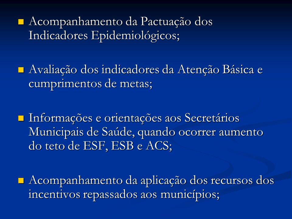 Acompanhamento da Pactuação dos Indicadores Epidemiológicos; Acompanhamento da Pactuação dos Indicadores Epidemiológicos; Avaliação dos indicadores da Atenção Básica e cumprimentos de metas; Avaliação dos indicadores da Atenção Básica e cumprimentos de metas; Informações e orientações aos Secretários Municipais de Saúde, quando ocorrer aumento do teto de ESF, ESB e ACS; Informações e orientações aos Secretários Municipais de Saúde, quando ocorrer aumento do teto de ESF, ESB e ACS; Acompanhamento da aplicação dos recursos dos incentivos repassados aos municípios; Acompanhamento da aplicação dos recursos dos incentivos repassados aos municípios;