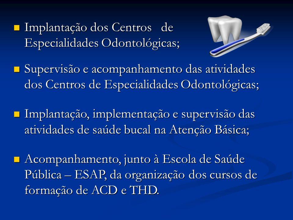 Implantação dos Centros de Especialidades Odontológicas; Implantação dos Centros de Especialidades Odontológicas; Supervisão e acompanhamento das ativ