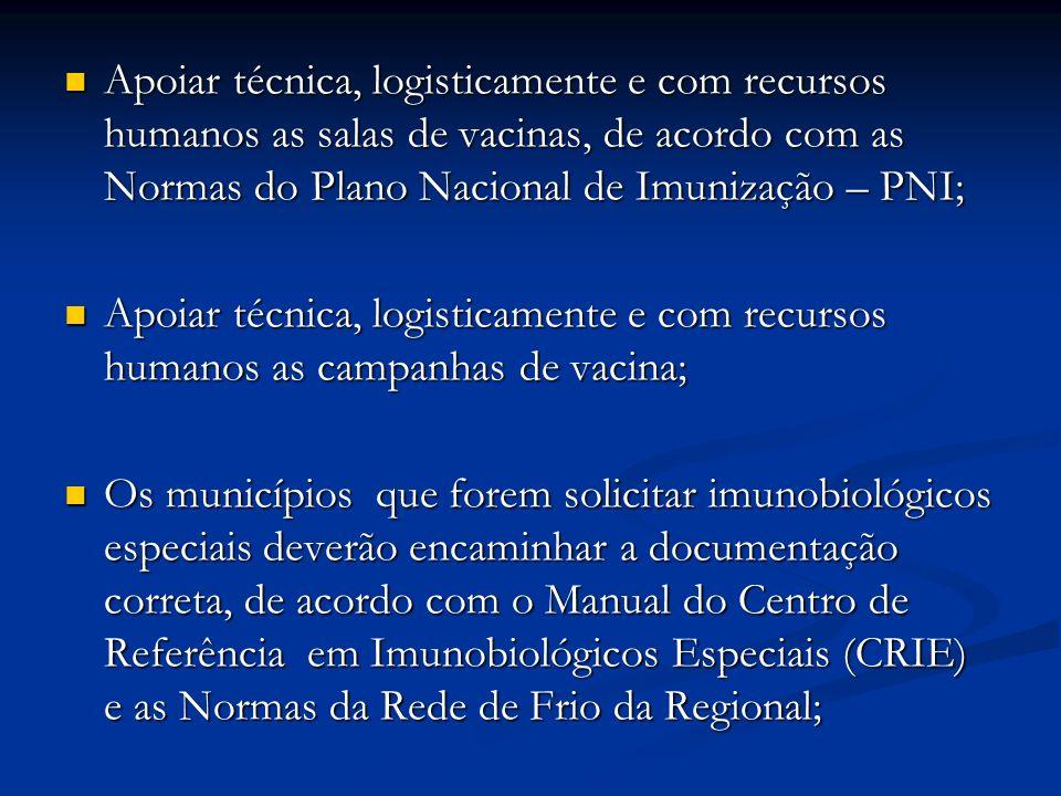 Apoiar técnica, logisticamente e com recursos humanos as salas de vacinas, de acordo com as Normas do Plano Nacional de Imunização – PNI; Apoiar técni