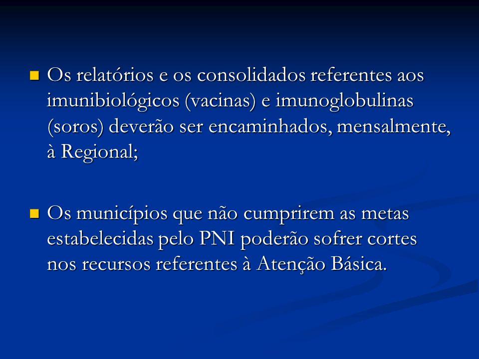 Os relatórios e os consolidados referentes aos imunibiológicos (vacinas) e imunoglobulinas (soros) deverão ser encaminhados, mensalmente, à Regional; Os relatórios e os consolidados referentes aos imunibiológicos (vacinas) e imunoglobulinas (soros) deverão ser encaminhados, mensalmente, à Regional; Os municípios que não cumprirem as metas estabelecidas pelo PNI poderão sofrer cortes nos recursos referentes à Atenção Básica.