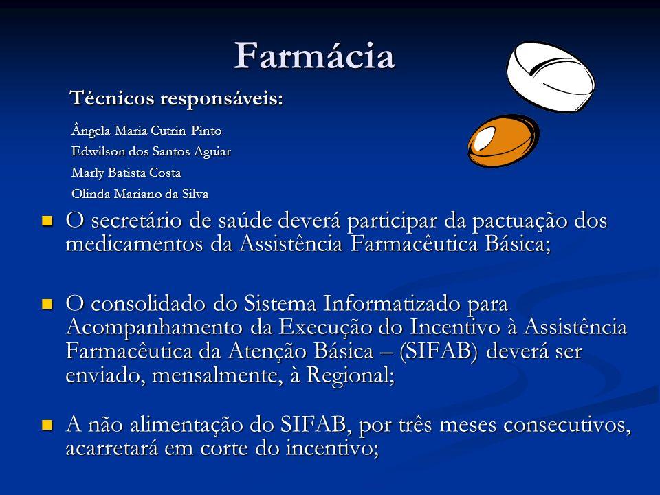 Farmácia O secretário de saúde deverá participar da pactuação dos medicamentos da Assistência Farmacêutica Básica; O secretário de saúde deverá partic