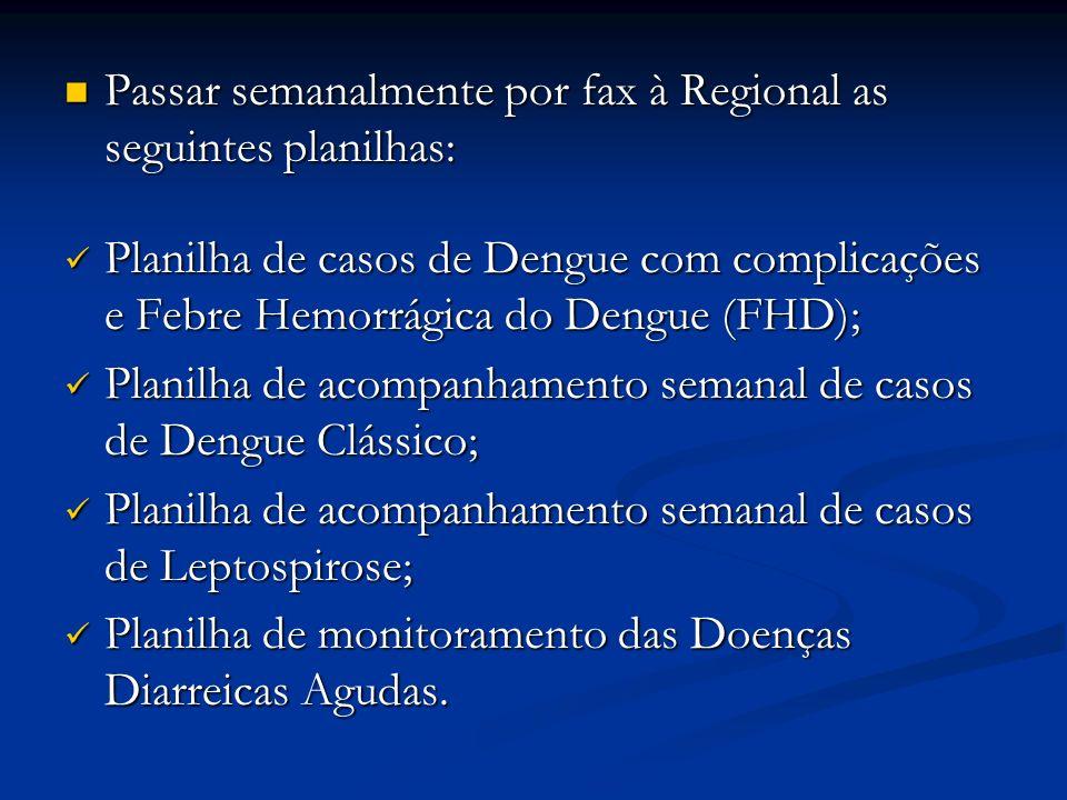 Passar semanalmente por fax à Regional as seguintes planilhas: Passar semanalmente por fax à Regional as seguintes planilhas: Planilha de casos de Dengue com complicações e Febre Hemorrágica do Dengue (FHD); Planilha de casos de Dengue com complicações e Febre Hemorrágica do Dengue (FHD); Planilha de acompanhamento semanal de casos de Dengue Clássico; Planilha de acompanhamento semanal de casos de Dengue Clássico; Planilha de acompanhamento semanal de casos de Leptospirose; Planilha de acompanhamento semanal de casos de Leptospirose; Planilha de monitoramento das Doenças Diarreicas Agudas.