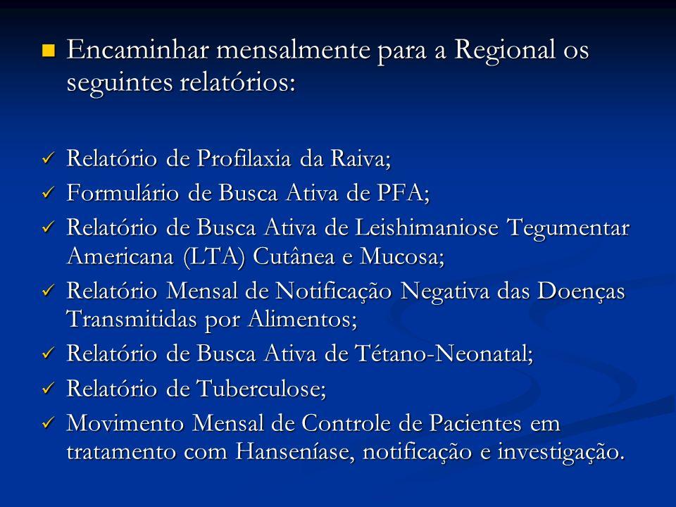 Encaminhar mensalmente para a Regional os seguintes relatórios: Encaminhar mensalmente para a Regional os seguintes relatórios: Relatório de Profilaxia da Raiva; Relatório de Profilaxia da Raiva; Formulário de Busca Ativa de PFA; Formulário de Busca Ativa de PFA; Relatório de Busca Ativa de Leishimaniose Tegumentar Americana (LTA) Cutânea e Mucosa; Relatório de Busca Ativa de Leishimaniose Tegumentar Americana (LTA) Cutânea e Mucosa; Relatório Mensal de Notificação Negativa das Doenças Transmitidas por Alimentos; Relatório Mensal de Notificação Negativa das Doenças Transmitidas por Alimentos; Relatório de Busca Ativa de Tétano-Neonatal; Relatório de Busca Ativa de Tétano-Neonatal; Relatório de Tuberculose; Relatório de Tuberculose; Movimento Mensal de Controle de Pacientes em tratamento com Hanseníase, notificação e investigação.