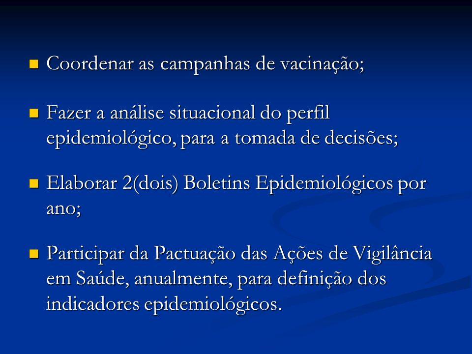 Coordenar as campanhas de vacinação; Coordenar as campanhas de vacinação; Fazer a análise situacional do perfil epidemiológico, para a tomada de decisões; Fazer a análise situacional do perfil epidemiológico, para a tomada de decisões; Elaborar 2(dois) Boletins Epidemiológicos por ano; Elaborar 2(dois) Boletins Epidemiológicos por ano; Participar da Pactuação das Ações de Vigilância em Saúde, anualmente, para definição dos indicadores epidemiológicos.